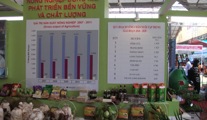 NUTRIWORLD ATTEND AGRICULTURE AND TRADING SOUTHEAST TRADE FAIR OF THE YEAR 20101 IN LONG KHÁNH – DONG NAI